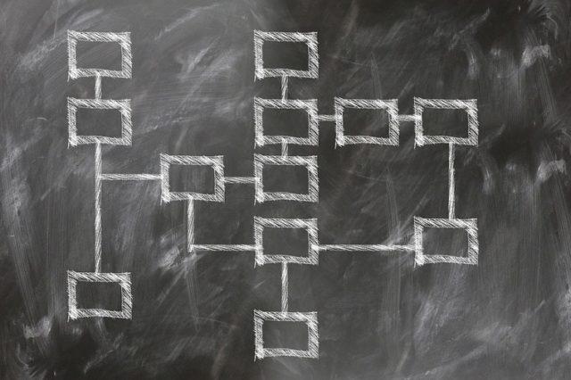 Ресурси як складник організаційної спроможності некомерційних недержавних організацій, що сприяють діяльності суб'єктів малого підприємництва (реферат