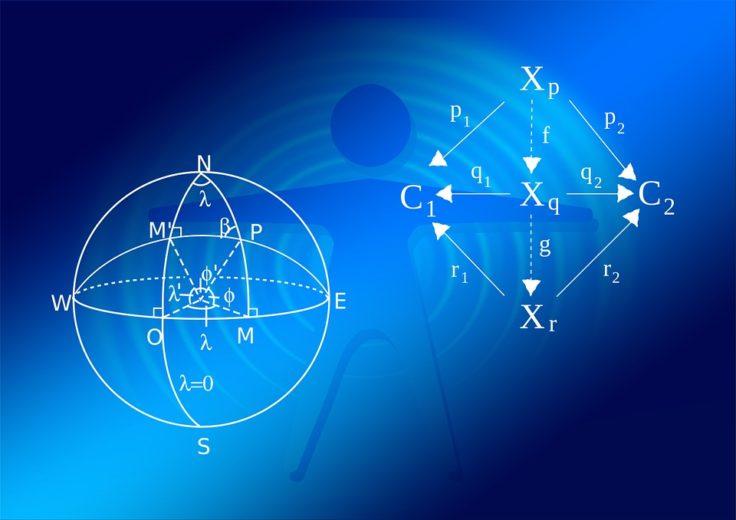 Розрахунок кругового кільця
