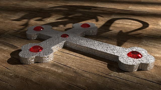 Відносини між релігійними віруваннями